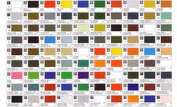 mr hobby color chart 2