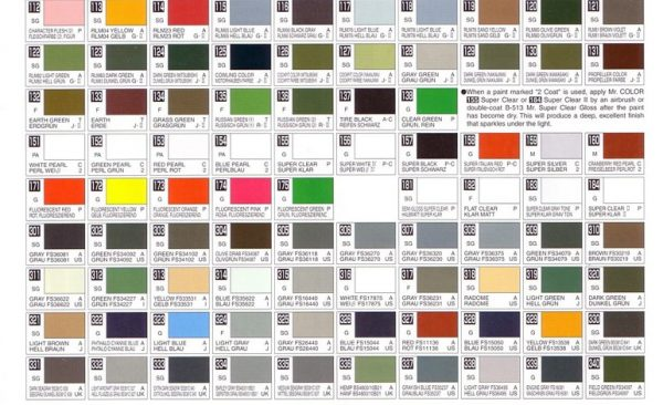 mr hobby color chart 3